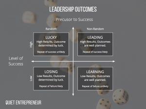 Leadership Outcomes Framework